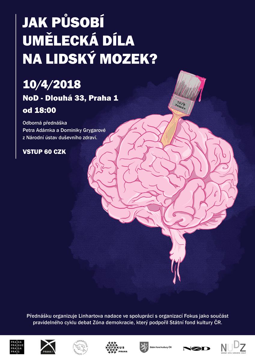 """""""Mozek"""" - plakát na přednášku, NOD 4/2018"""